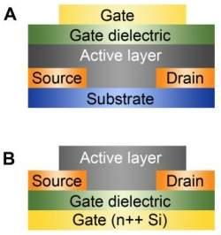 Molécula põe transístor orgânico de pé e permite sua fabricação em  escala industrial