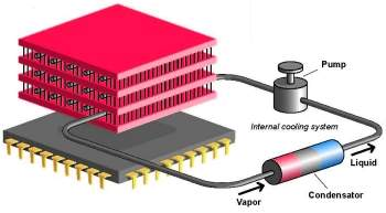 Processadores 3D são promissores e viáveis, mas quentes demais