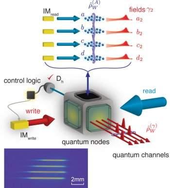 Disco rígido quântico chega aos quatro bits