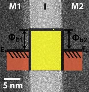 Além do silício: diodo MIM quântico pode criar nova eletrônica