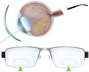 Óculos eletrônicos usam lente de cristal líquido