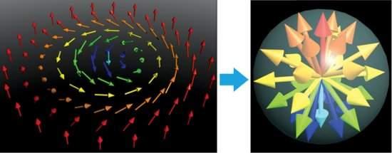 Cristal de vórtices magnéticos guarda informações