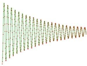 Físicos domam a decoerência e abrem caminho para computação quântica