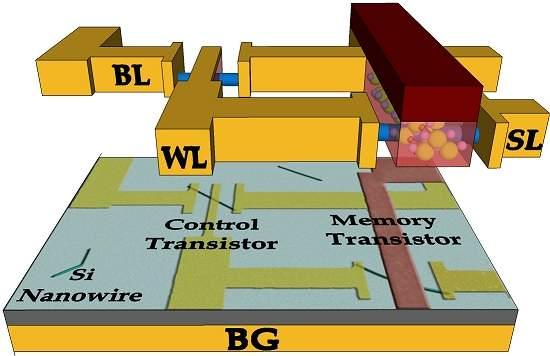 FeTRAM: memória não-volátil consome 99% menos energia