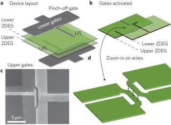 Menor circuito eletrônico do mundo revela poderes quânticos