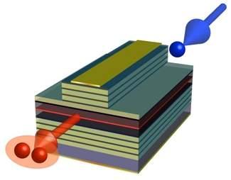 Chip gerador de fótons tira computador quântico do laboratório