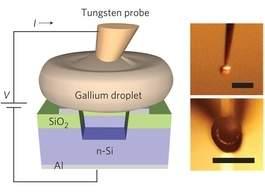 Transístor a vácuo supera eletrônica sólida