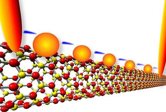 Transístor quântico dispensa o silício e não esquenta
