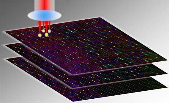 Memória óptica 5D promete guardar dados para sempre