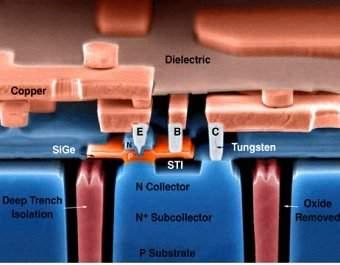 Transístor bate recorde e quer superar barreira terahertz