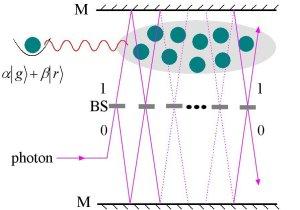 Informação pode ser transferida acima da velocidade da luz