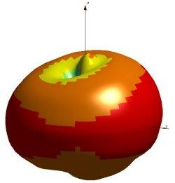 Descoberta sobre eletromagnetismo viabiliza antenas dentro dos chips