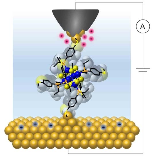 Moléculas individuais funcionam como transistores a temperatura ambiente