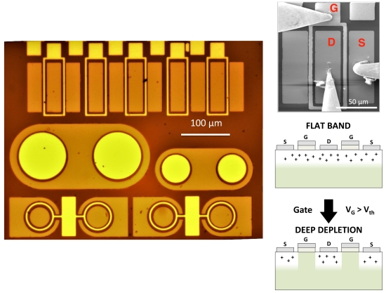 Transistores de diamante levam eletrônica de potência além do silício