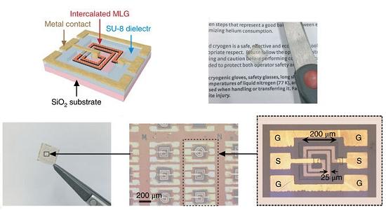 Indutor: Componente eletrônico é reinventado e cede à miniaturização