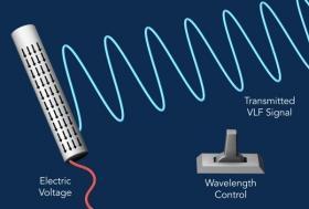Antena portátil viabiliza comunicação onde rádios falham
