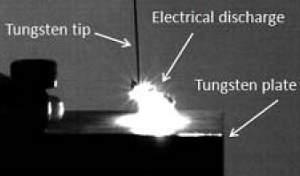 Descoberto novo modo de produzir eletricidade