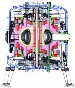 Itália e Rússia construirão reator de fusão nuclear