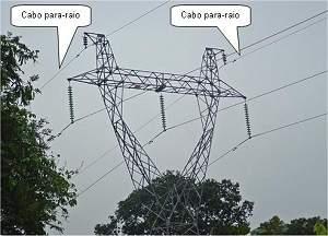Cabos pára-raios tornam energia elétrica mais barata