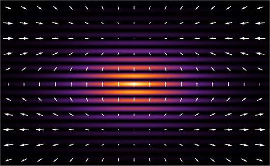Nova entidade quântica é meio som e meio matéria