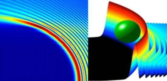 Luz faz curvas sem truques e sem manipulações
