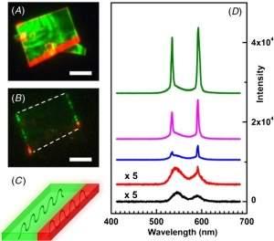 Laser de duas cores pode viabilizar iluminação com LEDs
