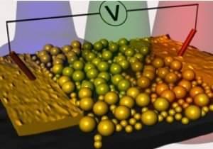 Descoberta nova técnica para transformar luz em eletricidade