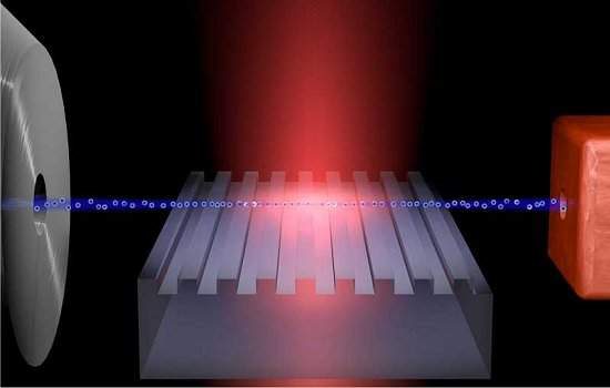 Elétrons surfam onda de laser para encolher aceleradores