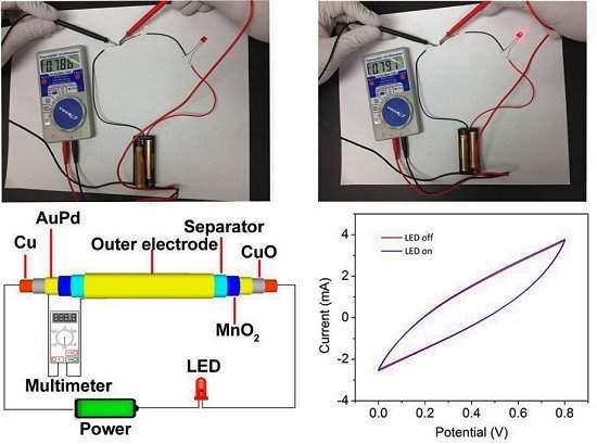 Fios de cobre podem transmitir e armazenar energia