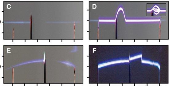 Raios podem ser guiados com laser