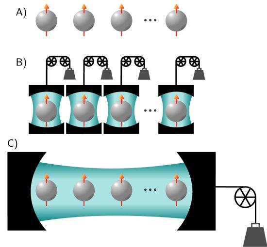Bateria quântica recarrega-se quase instantaneamente