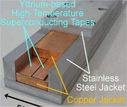 Fio supercondutor transportará energia de três usinas