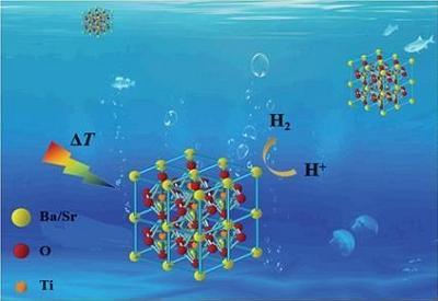 Hidrogênio: Combustível limpo gerado dia e noite
