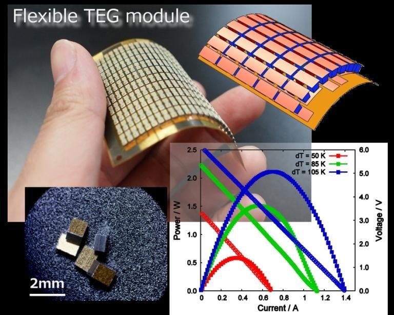 Gerador termoelétrico flexível recicla energia de qualquer superfície