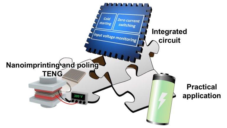 Eletricidade estática pode ser armazenada em bateria