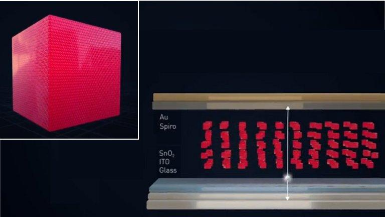 Células solares de pontos quânticos batem recorde de eficiência