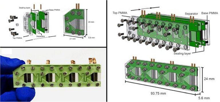 Célula a combustível sem membrana é nova promessa de energia limpa