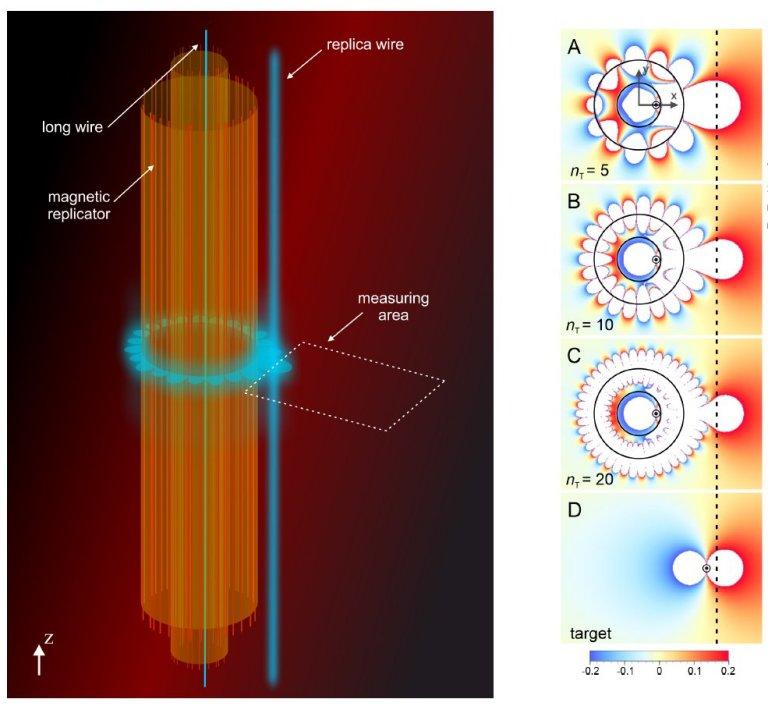 Físicos conseguem controlar campos magnéticos à distância