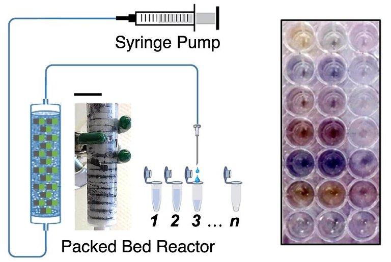 Nanopartículas fornecem eletricidade para reações químicas sem fios