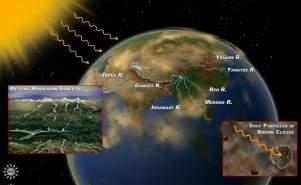 Cientistas apresentam estratégia para limitar o aquecimento  global