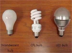 Lâmpadas fluorescentes compactas devem ser banidas, dizem cientistas