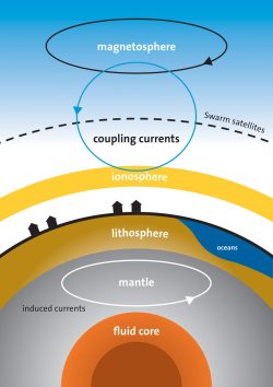 Magnetismo oceânico mostra lado elétrico da Terra