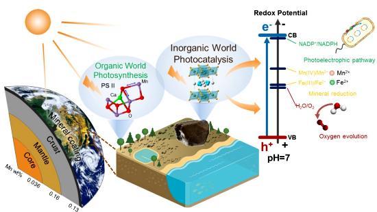 Minerossíntese: Rochas também geram eletricidade sob a luz do Sol
