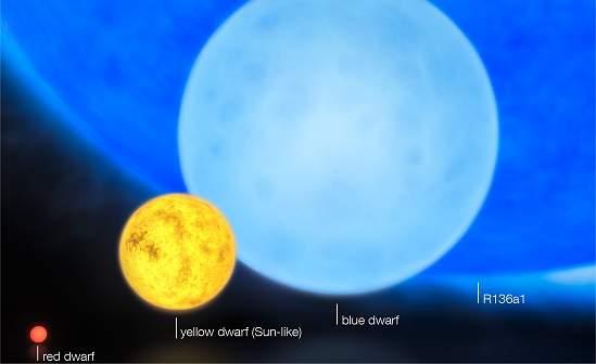 Maior estrela do Universo