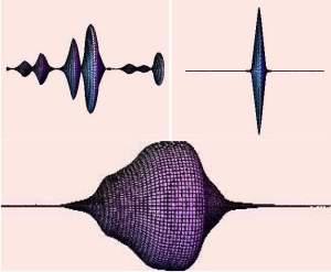 Dimensões evaporam-se na gravidade quântica