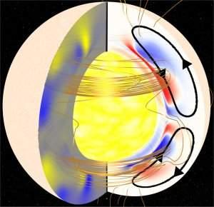 NASA apresenta modelo que tenta prever comportamento do Sol