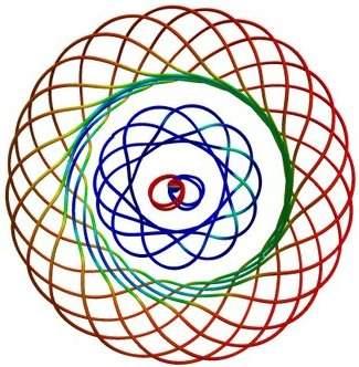 Descoberta nova forma de visualizar a deformação do espaço-tempo