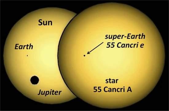 Planeta super pesado é quase tão denso quanto o chumbo