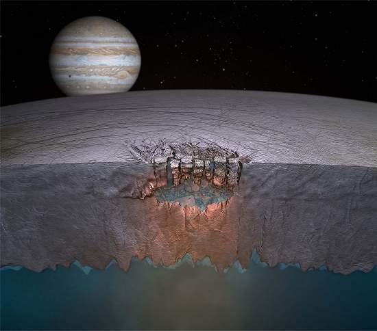 NASA anuncia descoberta de Grandes Lagos em lua de Júpiter