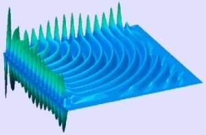 Teorema abala fundações da mecânica quântica